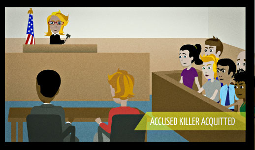 English Lesson: The jury found her 'not guilty'!
