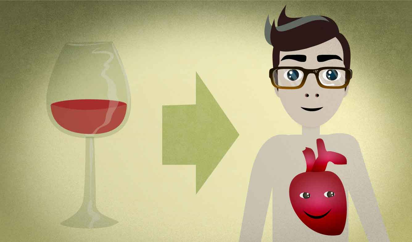 English Lesson: Drinking in moderation is supposed to be good for your heart.